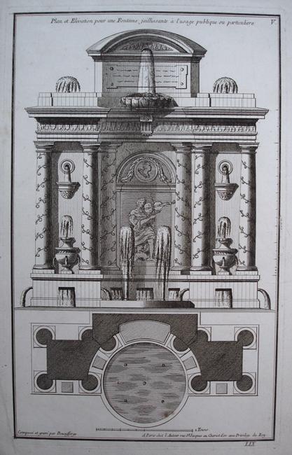 De Neufforge, Jean-Francois (1714-1791)