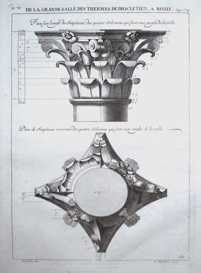 De La Drande Salle Des Thermes De Diocletien A Rome