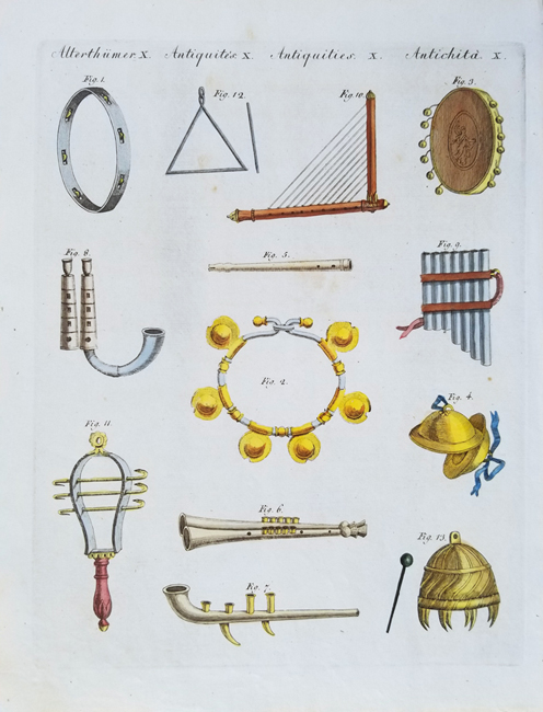 Bertuch, Friedrich Justin (1747-1822), Miscellany Category